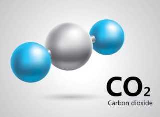 Молекула ЦО2
